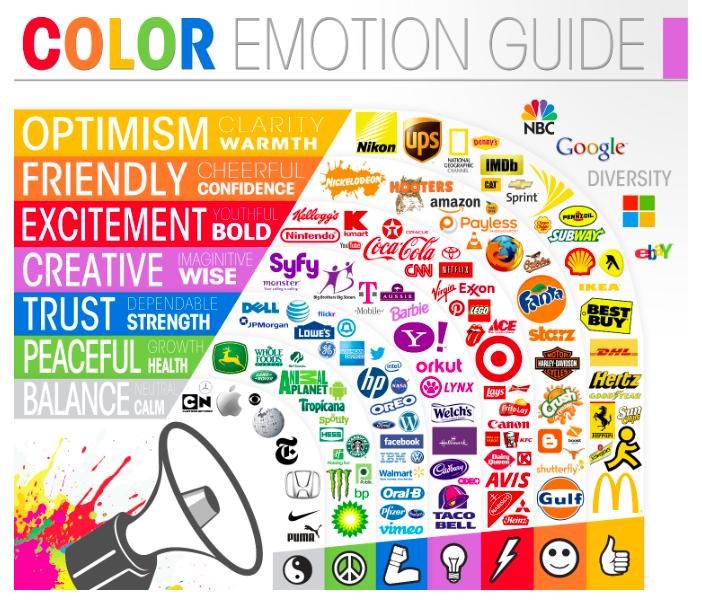 color psychology in marketing logo examples