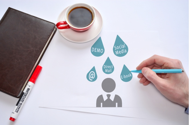 Lead nurturing as part of a customer acquisition strategy