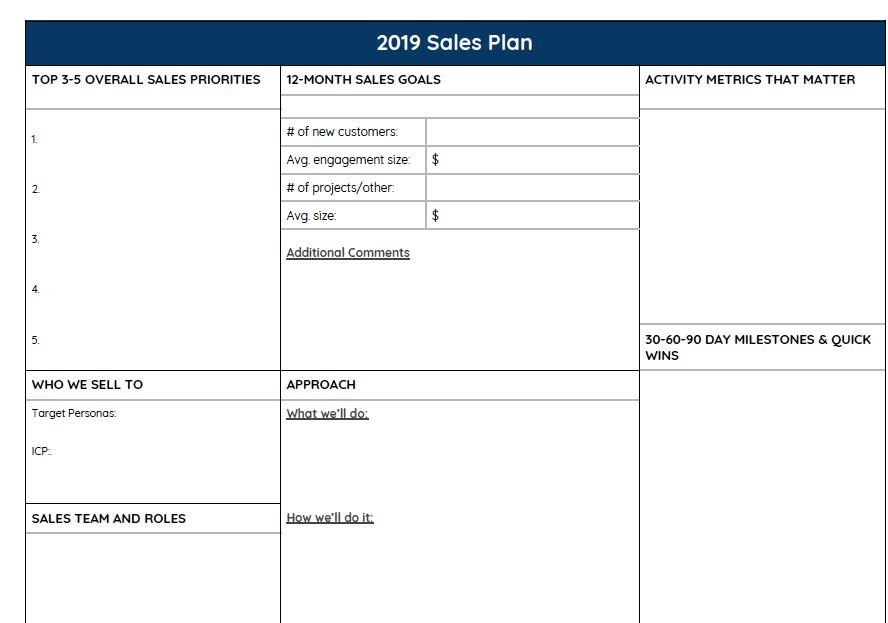 Create A 2019 Sales Plan In 9 Steps