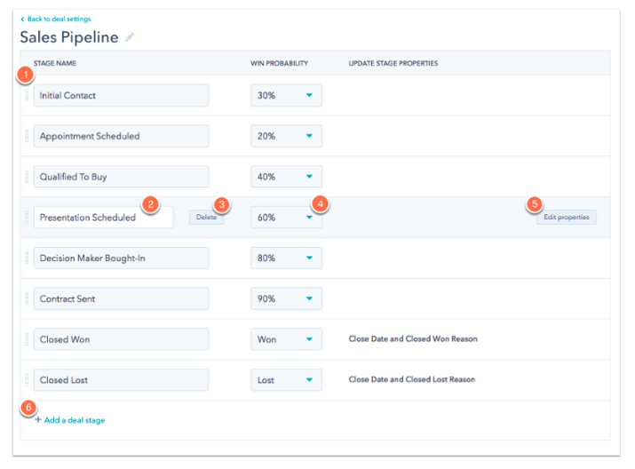 how-to-add-deal-stages-to-hubspot-crm
